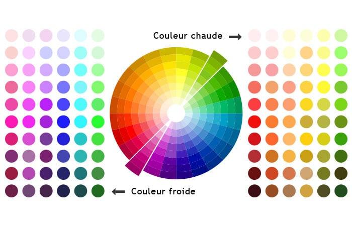 cercle chromatique pour bien associer les couleurs