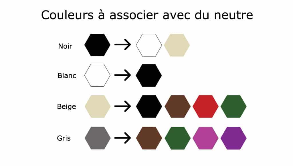 couleur pour associer avec du neutre