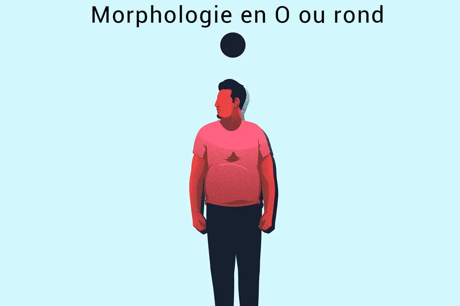 morphologie en O homme